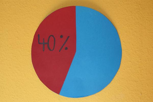 Sale al 40% la quota di genere nei CdA